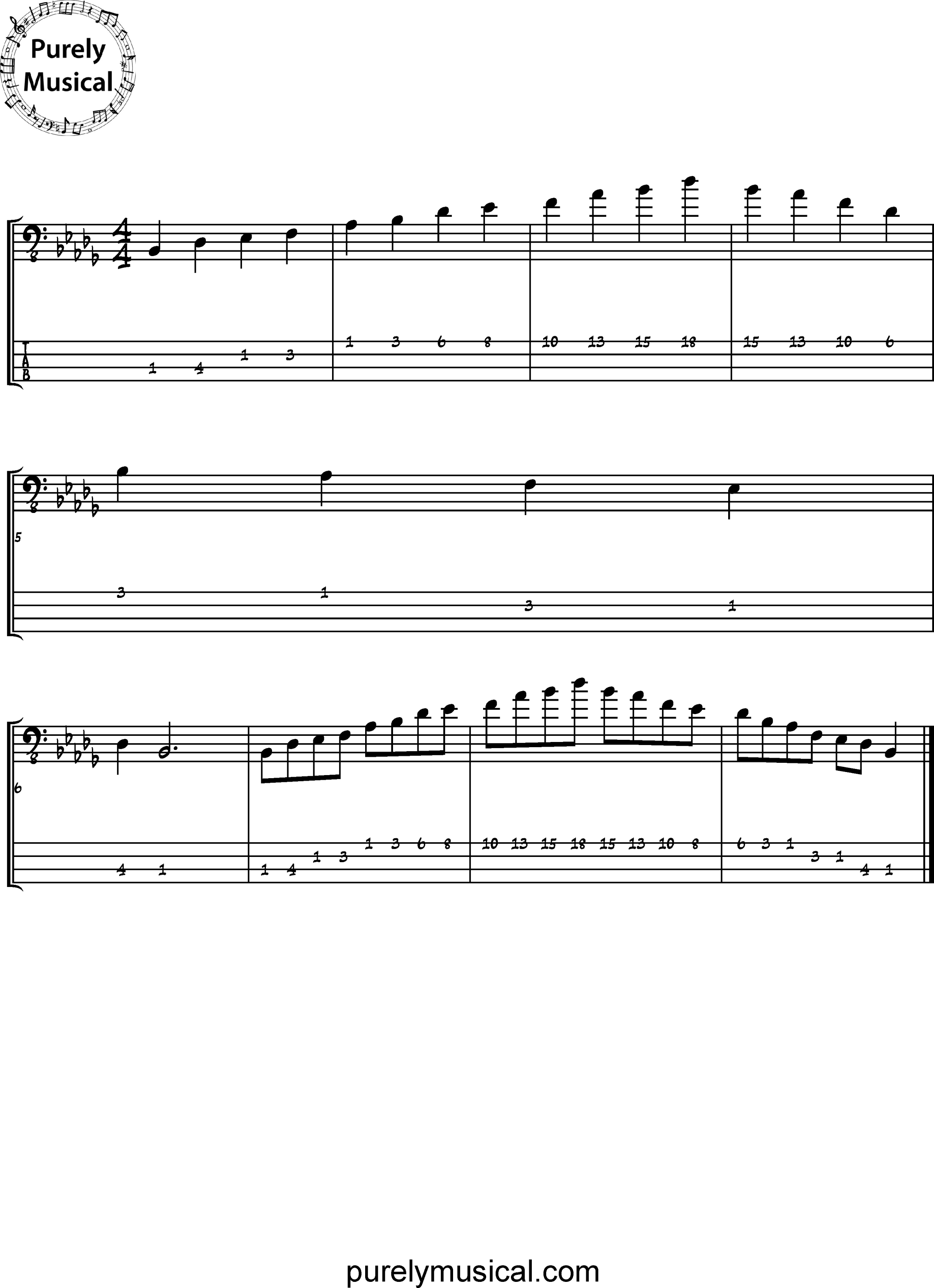Beginner  Scale Bb Minor Pentatonic