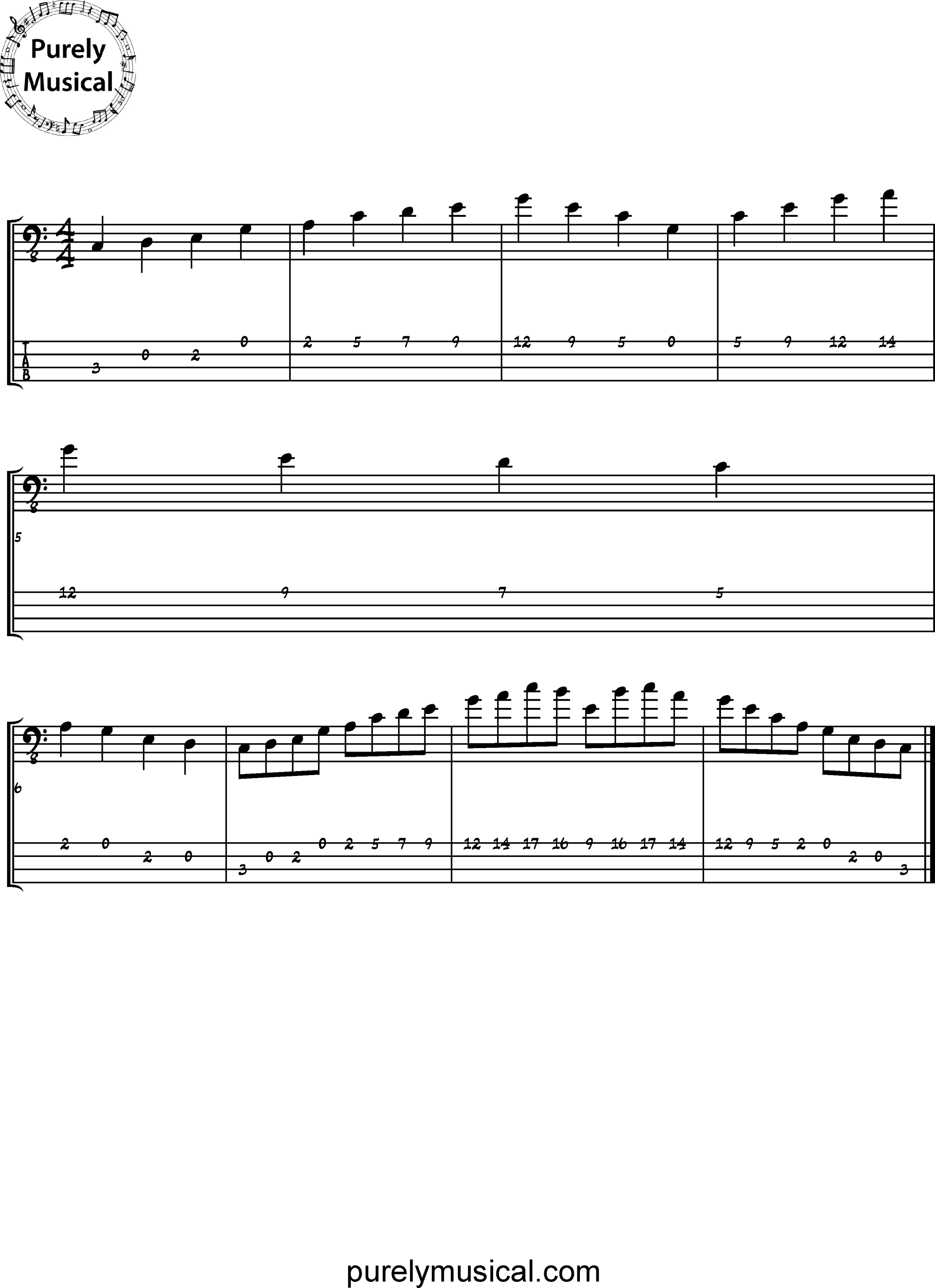 Beginner  Scale C Major Pentatonic