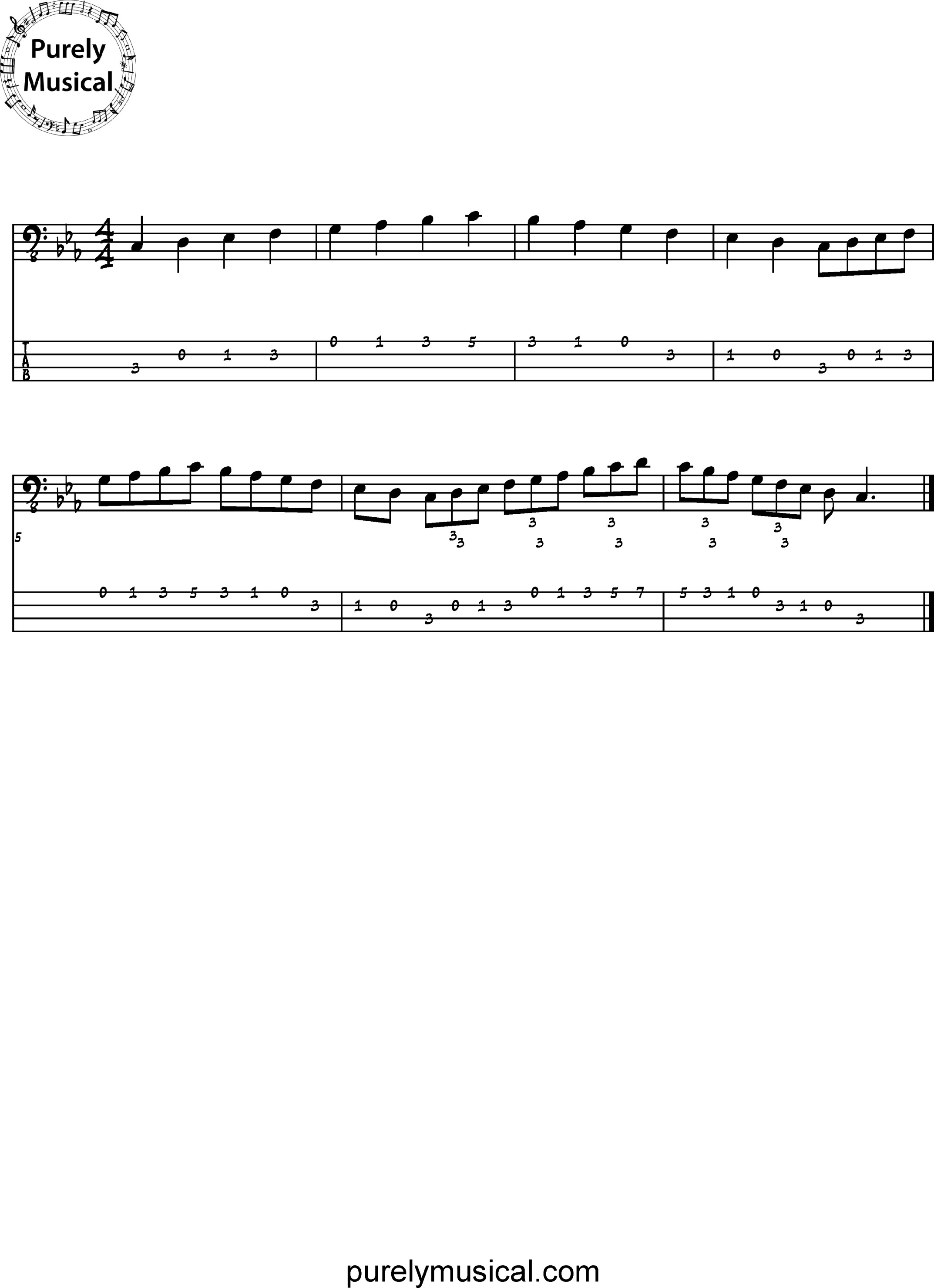 Intermediate  Scale C Minor Scale