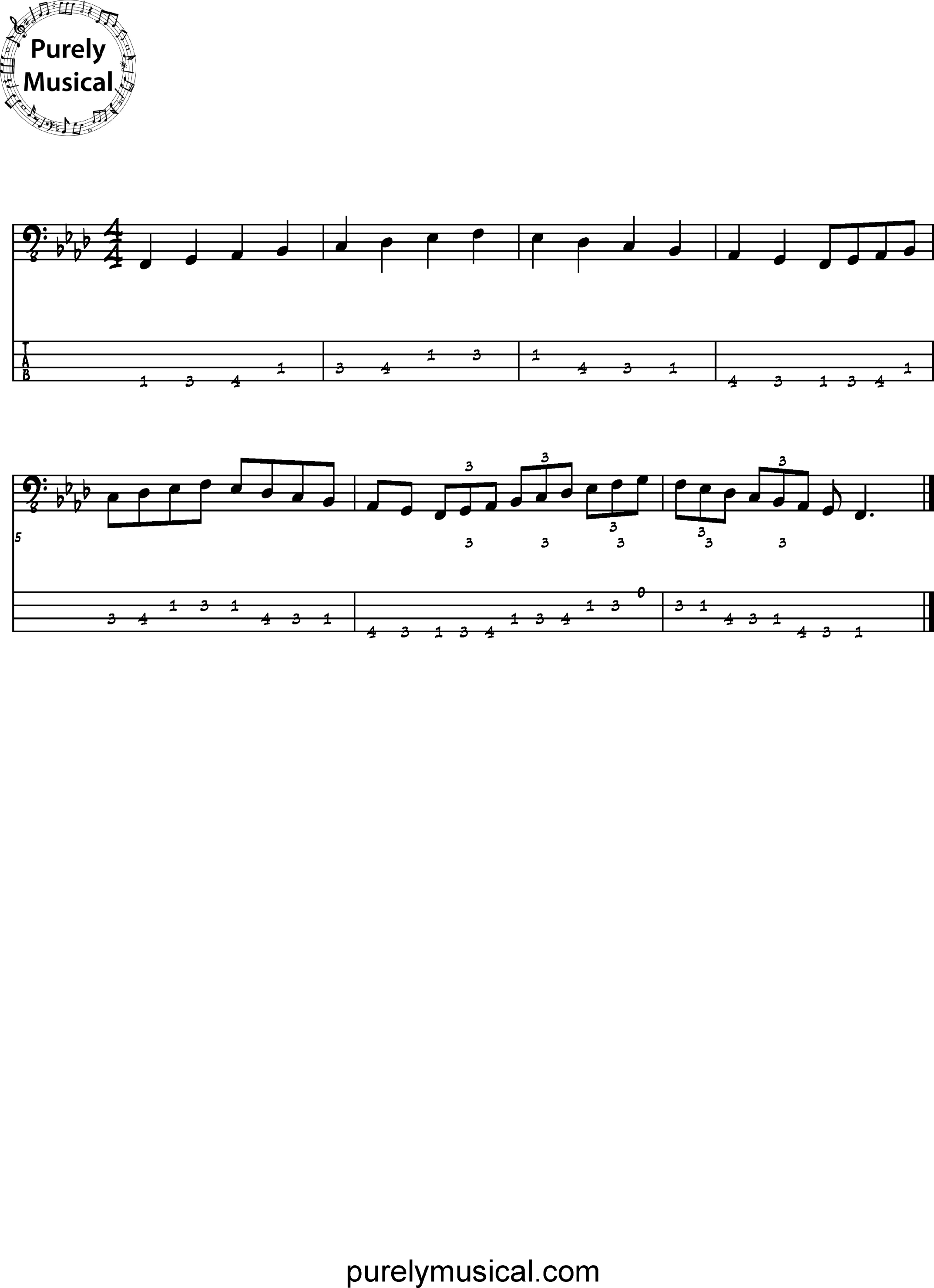 Intermediate  Scale F Minor Scale